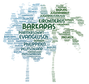 Wordcloud Logo barkadas
